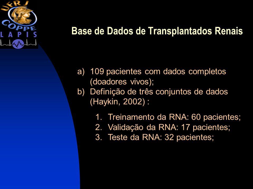 Base de Dados de Transplantados Renais a)109 pacientes com dados completos (doadores vivos); b)Definição de três conjuntos de dados (Haykin, 2002) : 1