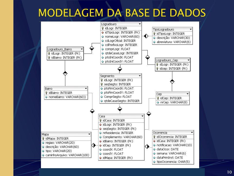 10 MODELAGEM DA BASE DE DADOS
