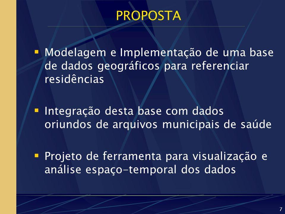 7 PROPOSTA Modelagem e Implementação de uma base de dados geográficos para referenciar residências Integração desta base com dados oriundos de arquivo