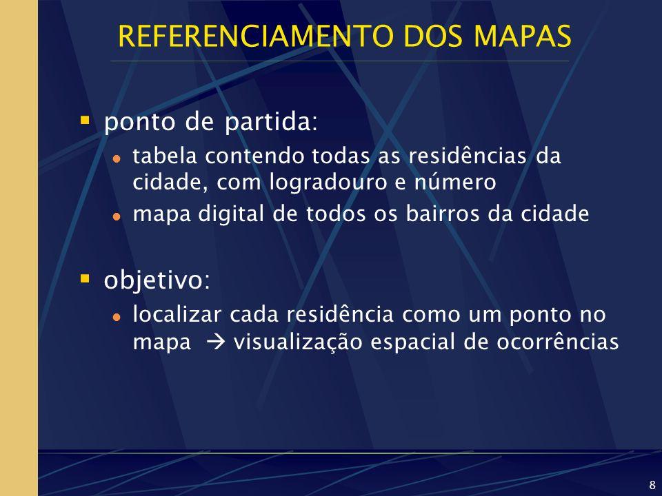8 REFERENCIAMENTO DOS MAPAS ponto de partida: tabela contendo todas as residências da cidade, com logradouro e número mapa digital de todos os bairros da cidade objetivo: localizar cada residência como um ponto no mapa visualização espacial de ocorrências