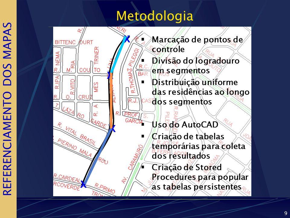 9 Metodologia REFERENCIAMENTO DOS MAPAS X X X X Marcação de pontos de controle Divisão do logradouro em segmentos Distribuição uniforme das residência