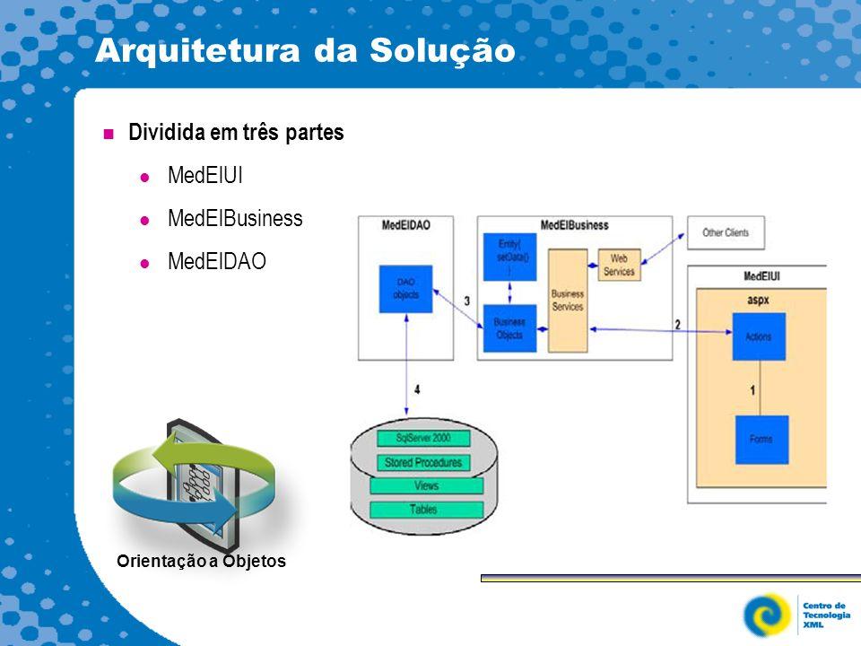 Arquitetura da Solução Dividida em três partes MedElUI MedElBusiness MedElDAO Orientação a Objetos