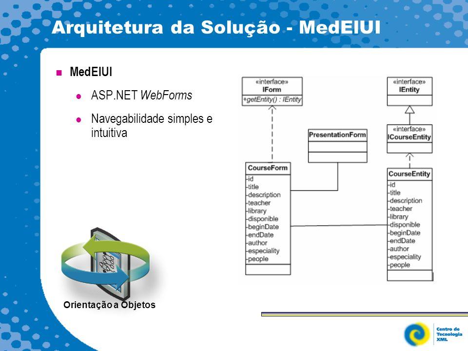 Arquitetura da Solução - MedElUI MedElUI ASP.NET WebForms Navegabilidade simples e intuitiva Orientação a Objetos