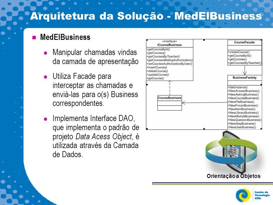 Arquitetura da Solução - MedElBusiness MedElBusiness Manipular chamadas vindas da camada de apresentação Utiliza Facade para interceptar as chamadas e enviá-las para o(s) Business correspondentes.