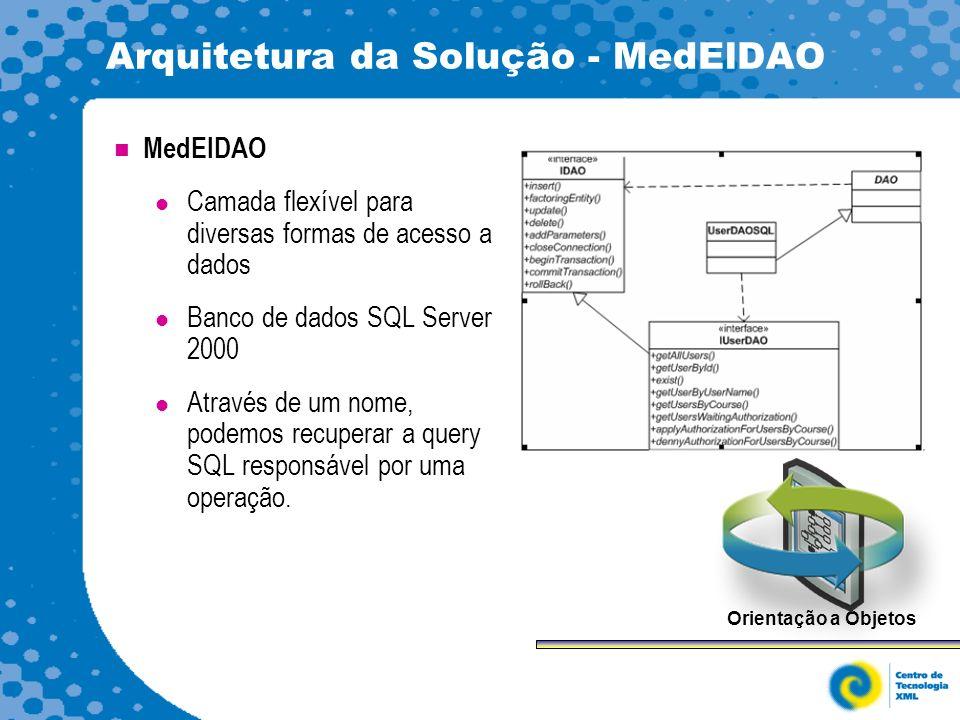 Arquitetura da Solução - MedElDAO MedElDAO Camada flexível para diversas formas de acesso a dados Banco de dados SQL Server 2000 Através de um nome, podemos recuperar a query SQL responsável por uma operação.