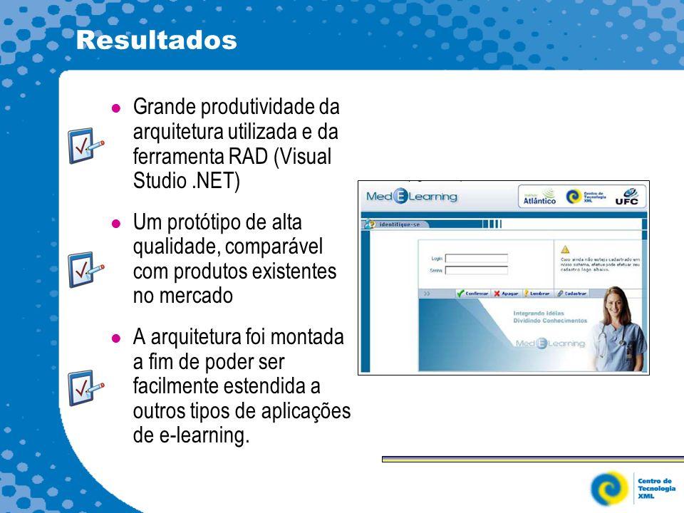 Resultados Grande produtividade da arquitetura utilizada e da ferramenta RAD (Visual Studio.NET) Um protótipo de alta qualidade, comparável com produtos existentes no mercado A arquitetura foi montada a fim de poder ser facilmente estendida a outros tipos de aplicações de e-learning.