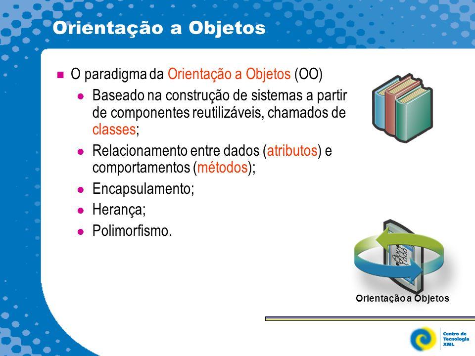 Orientação a Objetos O paradigma da Orientação a Objetos (OO) Baseado na construção de sistemas a partir de componentes reutilizáveis, chamados de classes; Relacionamento entre dados (atributos) e comportamentos (métodos); Encapsulamento; Herança; Polimorfismo.