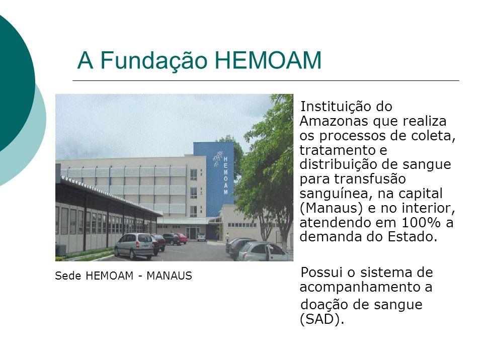 A Fundação HEMOAM Instituição do Amazonas que realiza os processos de coleta, tratamento e distribuição de sangue para transfusão sanguínea, na capita
