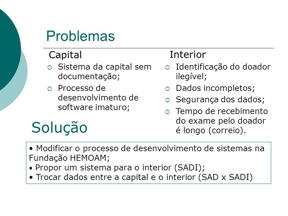Problemas Sistema da capital sem documentação; Processo de desenvolvimento de software imaturo; Identificação do doador ilegível; Dados incompletos; S