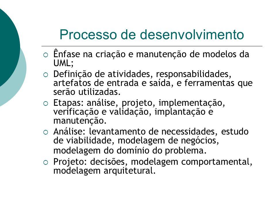 Ênfase na criação e manutenção de modelos da UML; Definição de atividades, responsabilidades, artefatos de entrada e saída, e ferramentas que serão ut