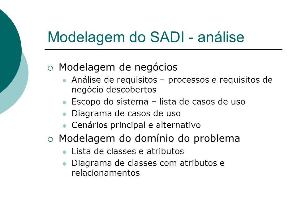 Modelagem do SADI - análise Modelagem de negócios Análise de requisitos – processos e requisitos de negócio descobertos Escopo do sistema – lista de c
