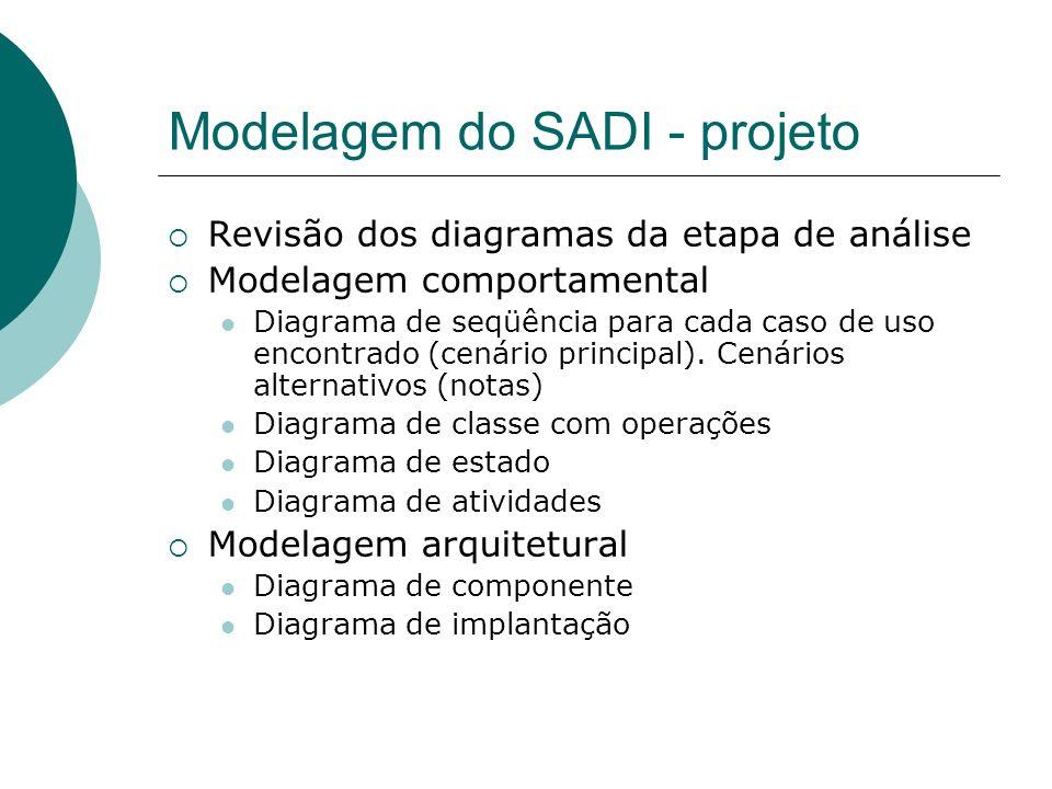 Modelagem do SADI - projeto Revisão dos diagramas da etapa de análise Modelagem comportamental Diagrama de seqüência para cada caso de uso encontrado