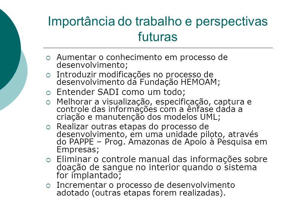 Importância do trabalho e perspectivas futuras Aumentar o conhecimento em processo de desenvolvimento; Introduzir modificações no processo de desenvol