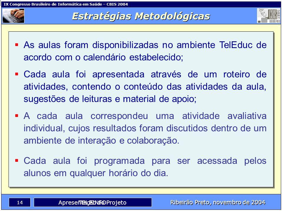 IX Congresso Brasileiro de Informática em Saúde – CBIS 2004 13 Ribeirão Preto, novembro de 2004 TELEINFO Informações Gerais Apresentação do Projeto Re