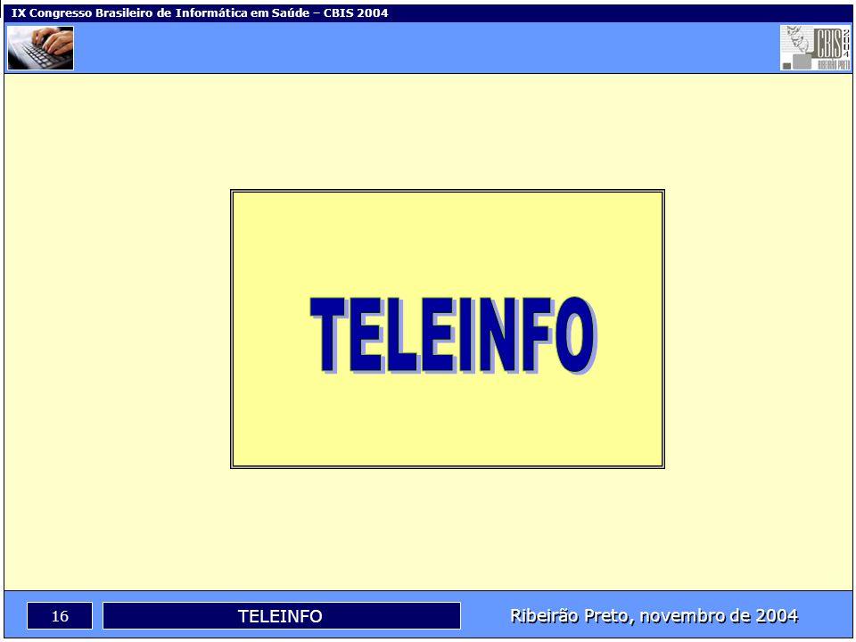 IX Congresso Brasileiro de Informática em Saúde – CBIS 2004 15 Ribeirão Preto, novembro de 2004 TELEINFO Estratégias Metodológicas Apresentação do Pro