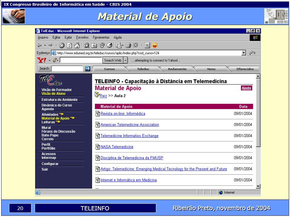 Ribeirão Preto, novembro de 2004 19 TELEINFO IX Congresso Brasileiro de Informática em Saúde – CBIS 2004 Atividades