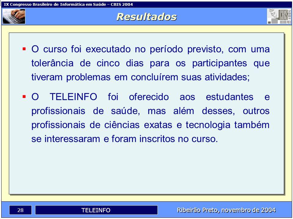Ribeirão Preto, novembro de 2004 27 TELEINFO IX Congresso Brasileiro de Informática em Saúde – CBIS 2004 Acessos