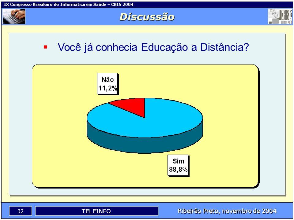 IX Congresso Brasileiro de Informática em Saúde – CBIS 2004 31 Ribeirão Preto, novembro de 2004 TELEINFO Inicialmente foram oferecidas 20 vagas, mas d