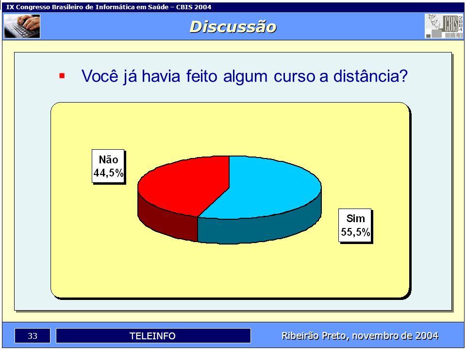 IX Congresso Brasileiro de Informática em Saúde – CBIS 2004 32 Ribeirão Preto, novembro de 2004 TELEINFO Você já conhecia Educação a Distância? Discus