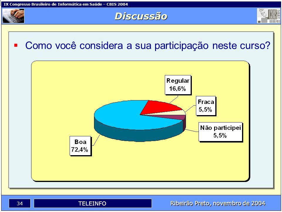 IX Congresso Brasileiro de Informática em Saúde – CBIS 2004 33 Ribeirão Preto, novembro de 2004 TELEINFO Você já havia feito algum curso a distância?