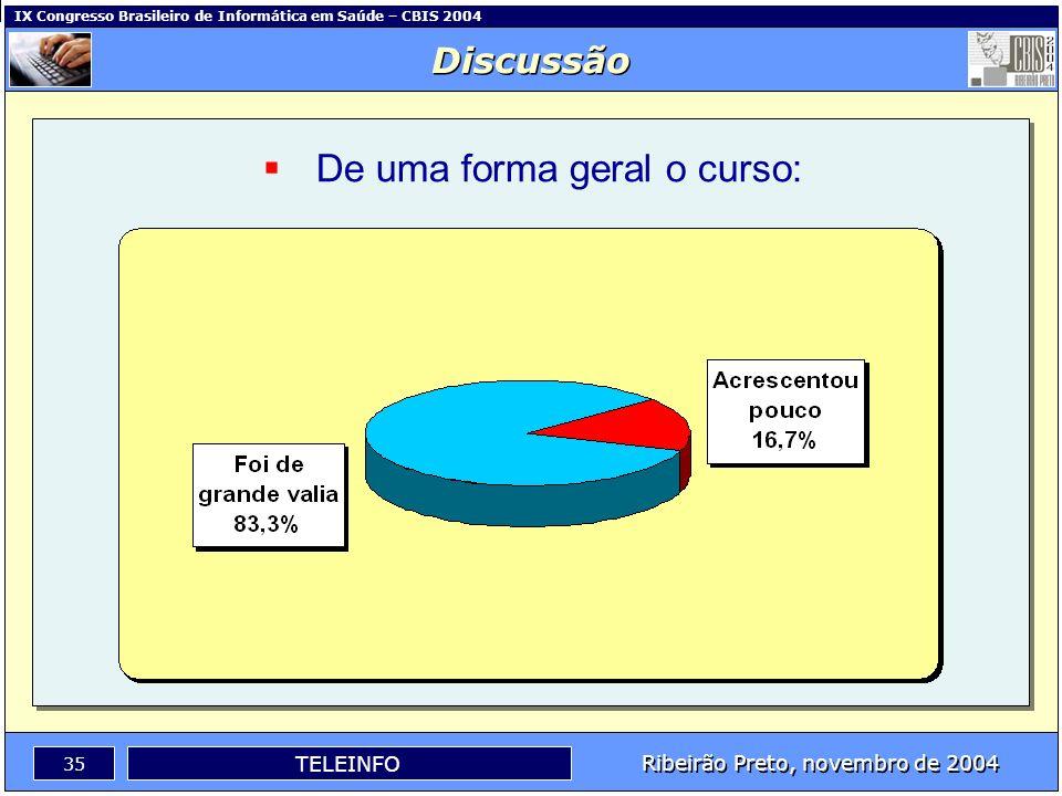 IX Congresso Brasileiro de Informática em Saúde – CBIS 2004 34 Ribeirão Preto, novembro de 2004 TELEINFO Como você considera a sua participação neste