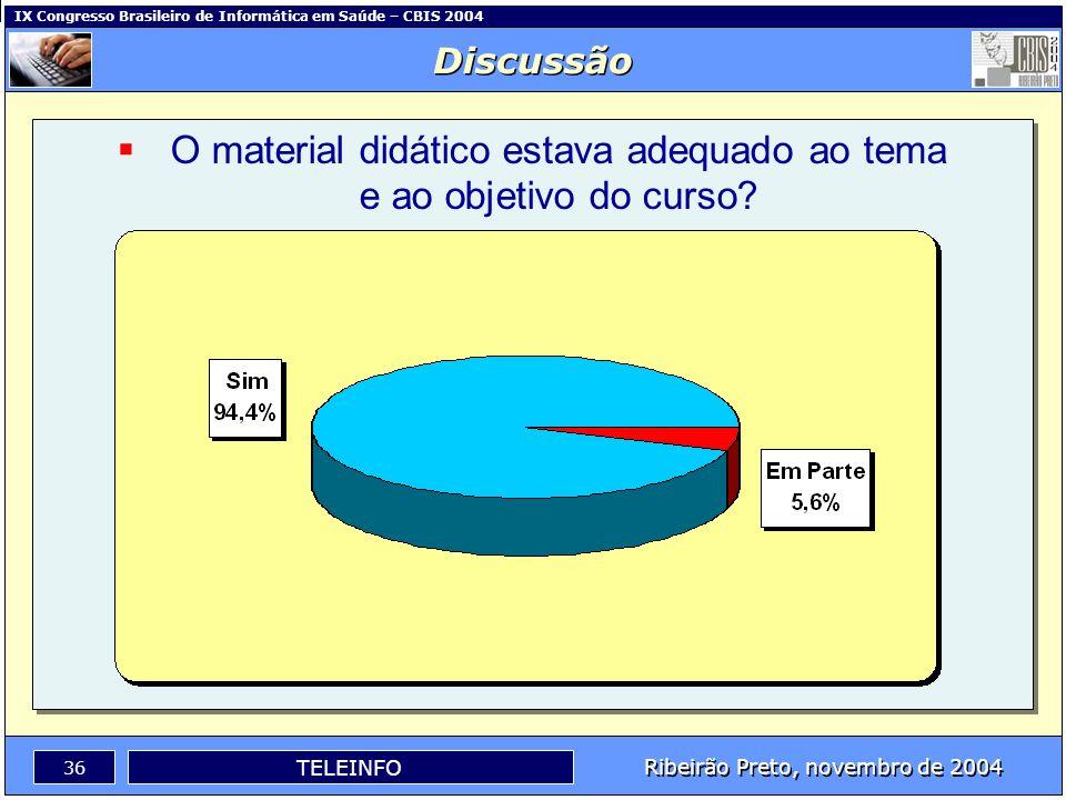 IX Congresso Brasileiro de Informática em Saúde – CBIS 2004 35 Ribeirão Preto, novembro de 2004 TELEINFO De uma forma geral o curso: Discussão