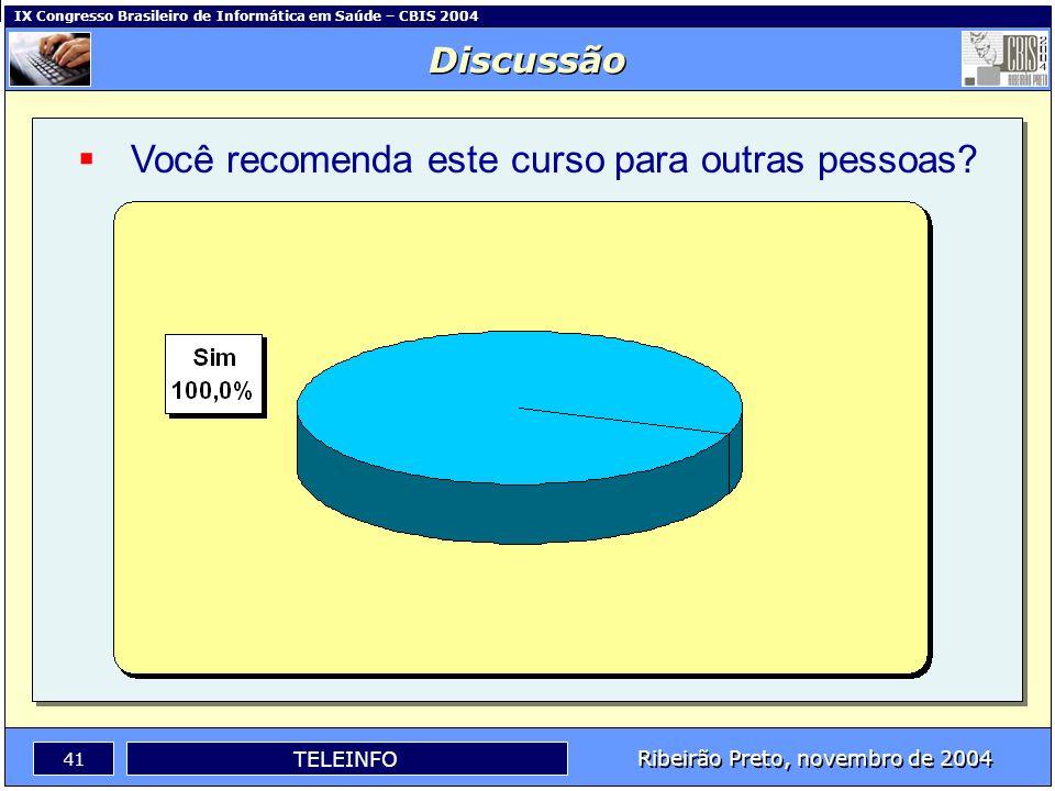 IX Congresso Brasileiro de Informática em Saúde – CBIS 2004 40 Ribeirão Preto, novembro de 2004 TELEINFO Os formadores estavam sempre presentes quando