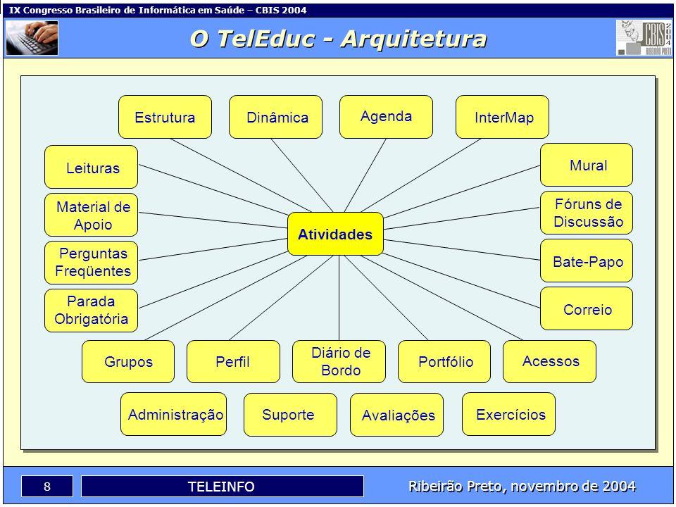 IX Congresso Brasileiro de Informática em Saúde – CBIS 2004 7 Ribeirão Preto, novembro de 2004 TELEINFO O TelEduc - Características Facilidade e rapid