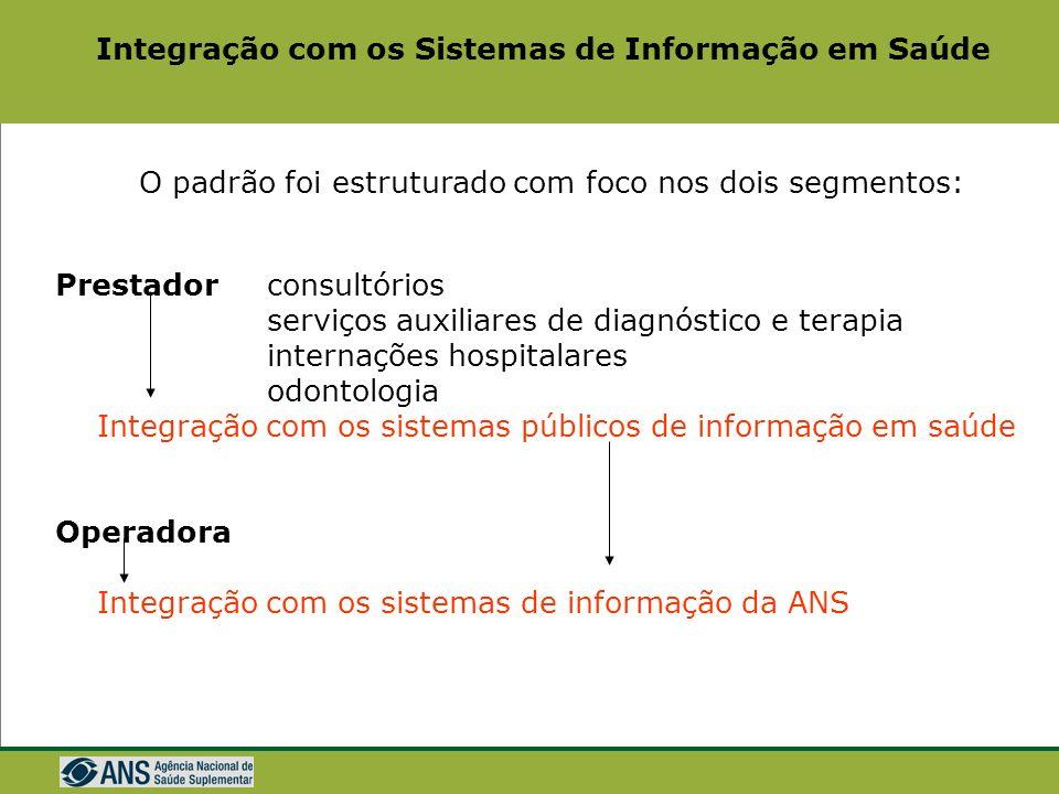 Padrão de troca de informações na assistência suplementar à saúde As informações constantes no padrão foram integradas aos requisitos das normas legai
