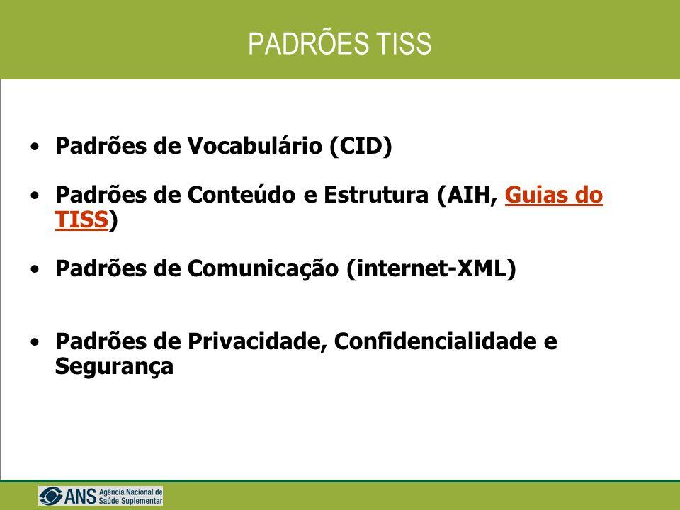 ORGANIZAÇÕES PRODUTORAS DE PADRÕES SUPRANACIONAIS ISO/TC 215 (http://secure.cihi.ca/cihiweb/en/downloads/infostand_ihisd_isowg1_e_informatics.pdf)http