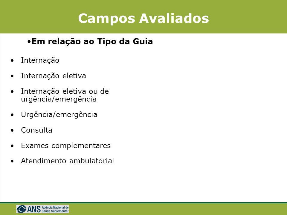 Objetivo das Informações - Guias Avaliação da Assistência à Saúde (caráter clínico, epidemiológico ou administrativo) Conhecimento apurado da assistên
