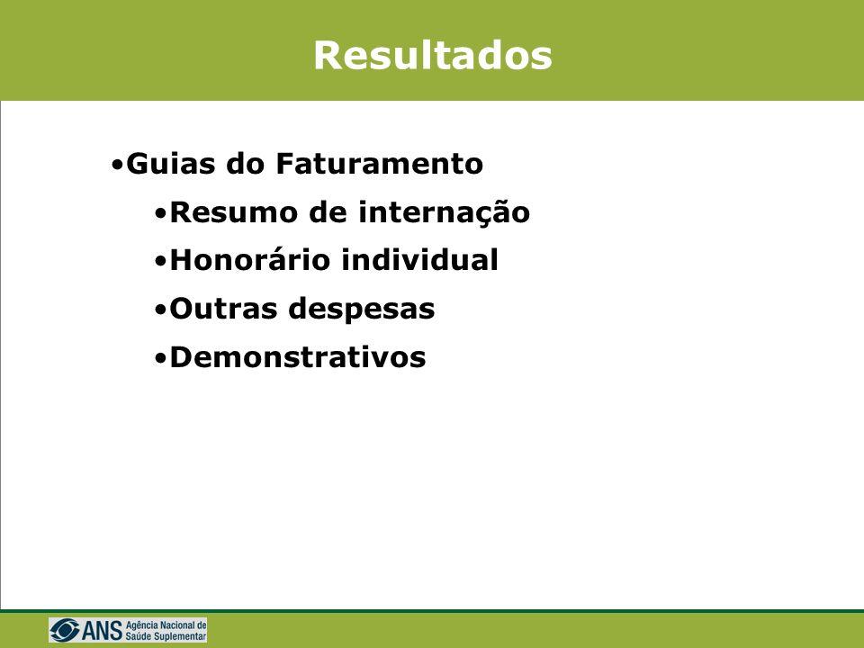 Resultados Guias Assistenciais Consulta Serviço Profissional / Serviço Auxiliar de Diagnóstico e Terapia (SP / SADT) Solicitação de internação Tratame