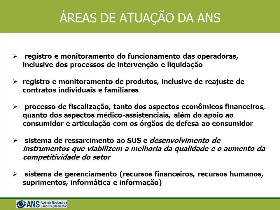 MISSÃO DA ANS promover a defesa do interesse público na assistência suplementar à saúde, regulando as operadoras setoriais, inclusive quanto às suas r