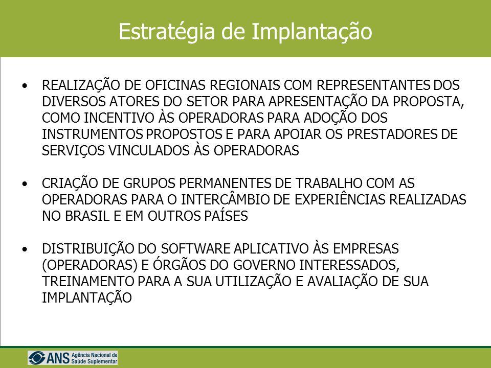 Campos das Guias -Faturamento Demonstrativo de pagamento -Resumo Além dos campos de identificação operadora e prestador Dados relativos à conta bancár