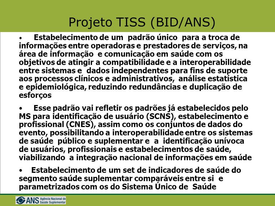 Dados do mercado de saúde suplementar Quantidade de Operadoras e Estabelecimentos de Saúde no Brasil (1) e no Estado de São Paulo - Set/2004 Sem Benef