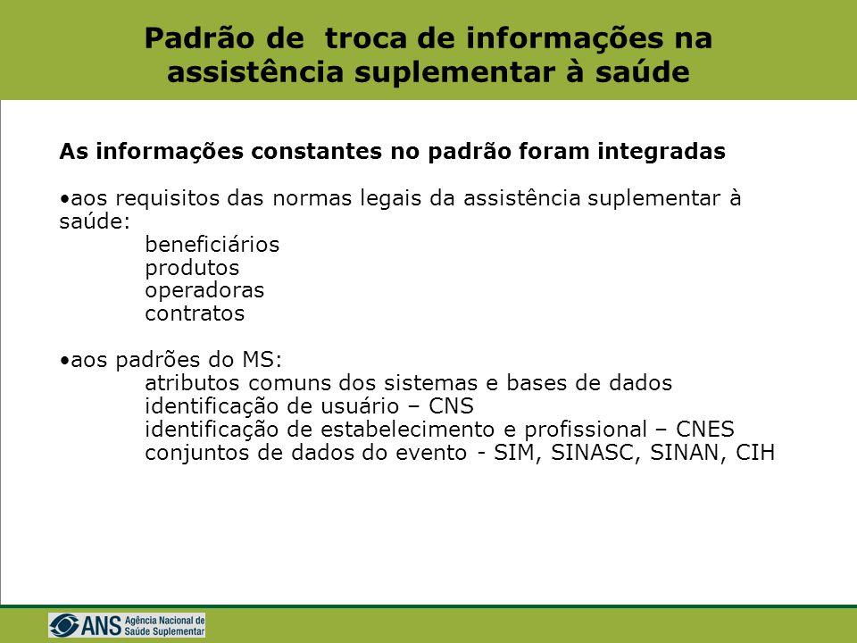 OBJETIVOS ESPECIFICOS aprimoramento da qualidade, garantia de acesso e aumento da eficiência dos serviços de saúde permitir análises estatísticas e ep