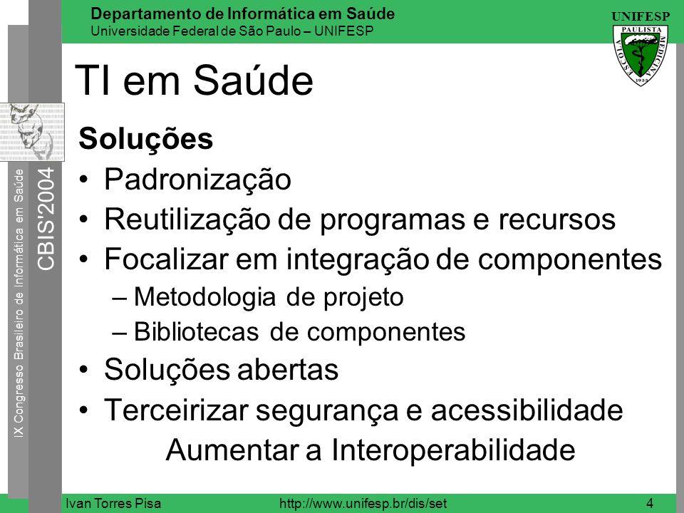 IX Congresso Brasileiro de Informática em Saúde CBIS 2004 UNIFESP Departamento de Informática em Saúde Universidade Federal de São Paulo – UNIFESP Ivan Torres Pisahttp://www.unifesp.br/dis/set15 Arquitetura MIDster