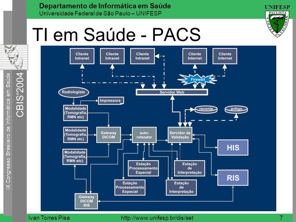 IX Congresso Brasileiro de Informática em Saúde CBIS 2004 UNIFESP Departamento de Informática em Saúde Universidade Federal de São Paulo – UNIFESP Ivan Torres Pisahttp://www.unifesp.br/dis/set18 Sistema MIDster