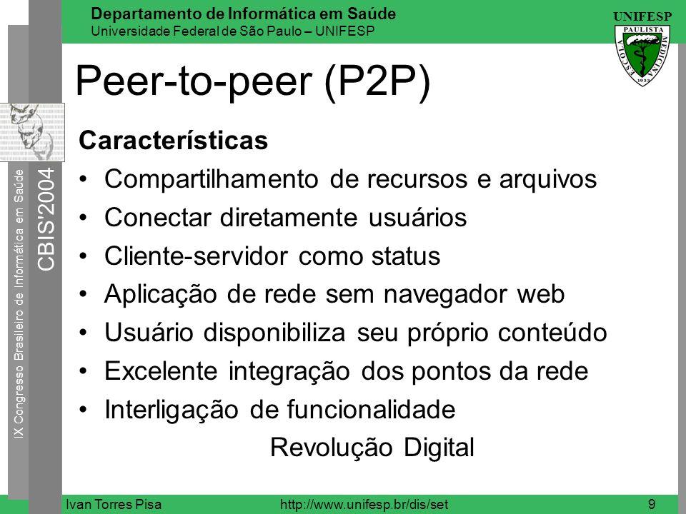 IX Congresso Brasileiro de Informática em Saúde CBIS 2004 UNIFESP Departamento de Informática em Saúde Universidade Federal de São Paulo – UNIFESP Ivan Torres Pisahttp://www.unifesp.br/dis/set10 Serviços Web