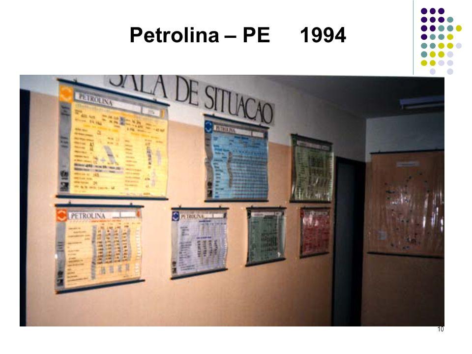 10 Petrolina – PE 1994