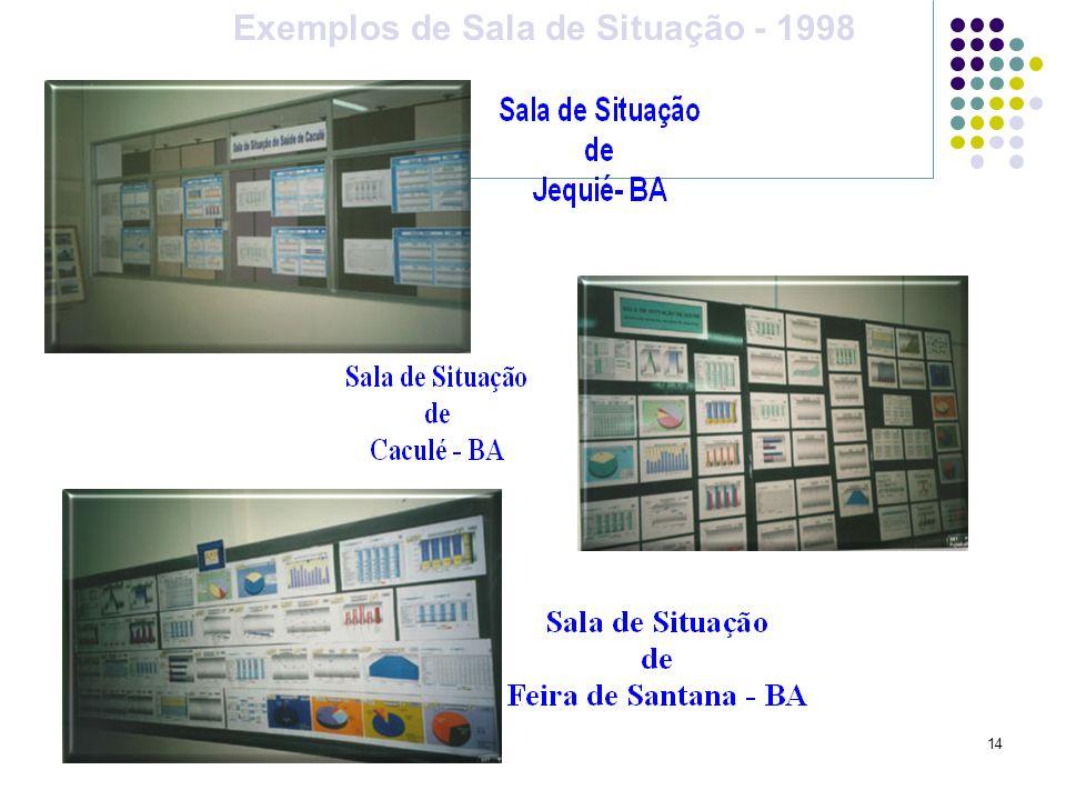 14 Exemplos de Sala de Situação - 1998