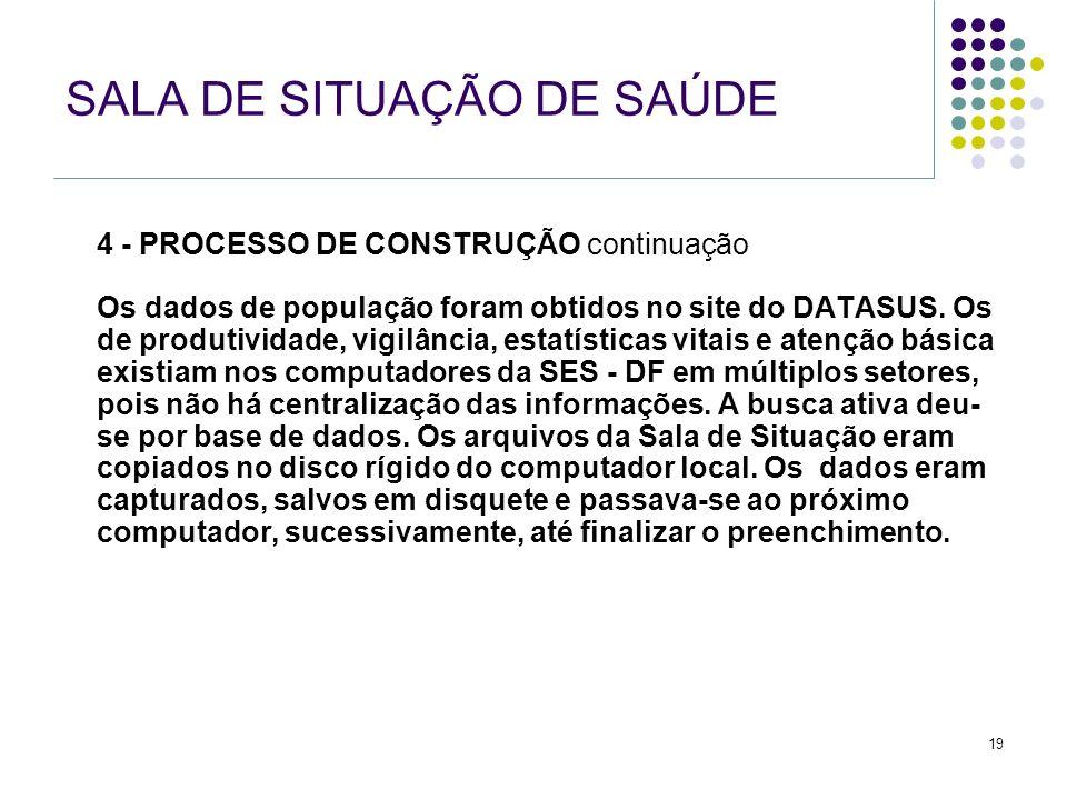 19 SALA DE SITUAÇÃO DE SAÚDE 4 - PROCESSO DE CONSTRUÇÃO continuação Os dados de população foram obtidos no site do DATASUS. Os de produtividade, vigil