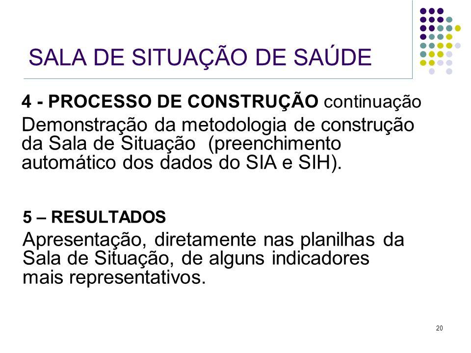 20 SALA DE SITUAÇÃO DE SAÚDE 4 - PROCESSO DE CONSTRUÇÃO continuação Demonstração da metodologia de construção da Sala de Situação (preenchimento autom