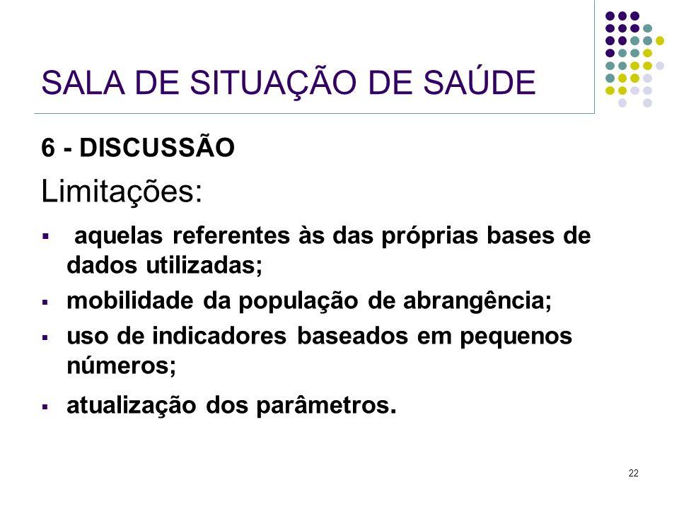 22 SALA DE SITUAÇÃO DE SAÚDE 6 - DISCUSSÃO Limitações: aquelas referentes às das próprias bases de dados utilizadas; mobilidade da população de abrang