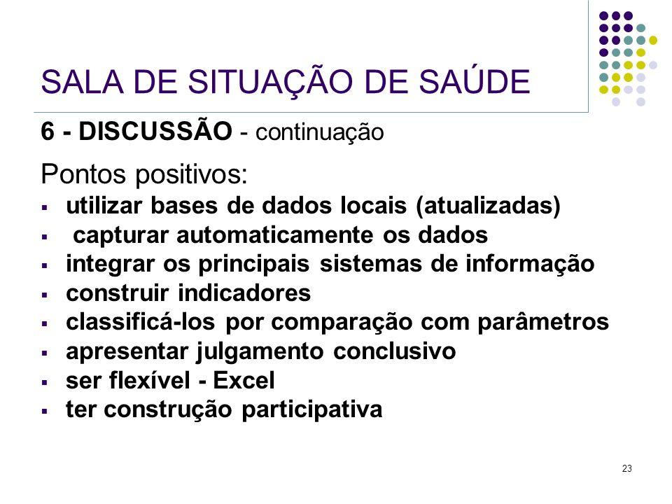 23 SALA DE SITUAÇÃO DE SAÚDE 6 - DISCUSSÃO - continuação Pontos positivos: utilizar bases de dados locais (atualizadas) capturar automaticamente os da