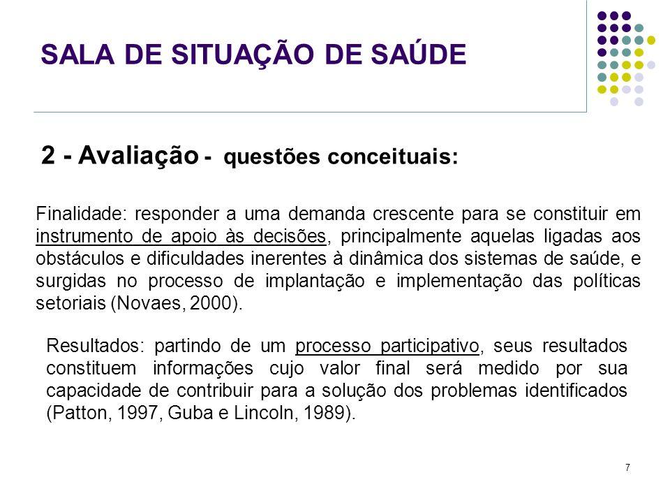 7 SALA DE SITUAÇÃO DE SAÚDE 2 - Avaliação - questões conceituais: Finalidade: responder a uma demanda crescente para se constituir em instrumento de a