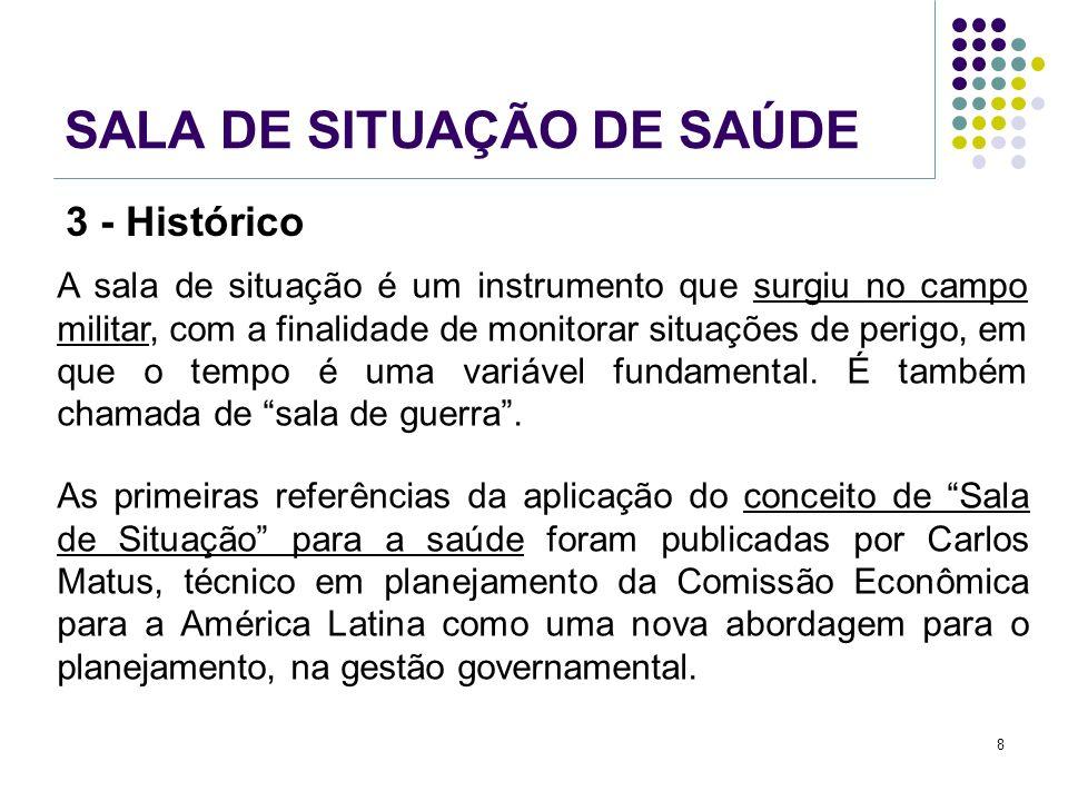19 SALA DE SITUAÇÃO DE SAÚDE 4 - PROCESSO DE CONSTRUÇÃO continuação Os dados de população foram obtidos no site do DATASUS.