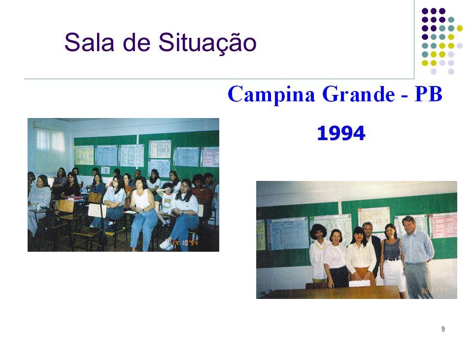 20 SALA DE SITUAÇÃO DE SAÚDE 4 - PROCESSO DE CONSTRUÇÃO continuação Demonstração da metodologia de construção da Sala de Situação (preenchimento automático dos dados do SIA e SIH).