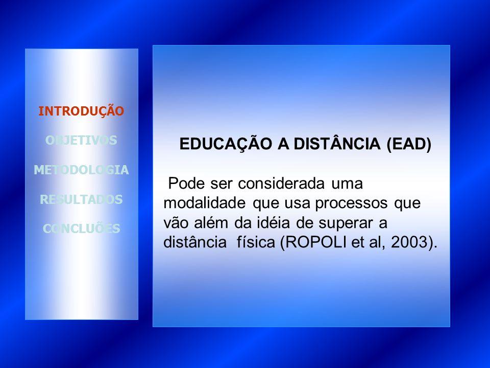 AVALIAÇÃO DO CURSO Realizada por: Especialistas em feridas: 05 Especialistas em EAD:03 Alunos (opinião sobre o curso).