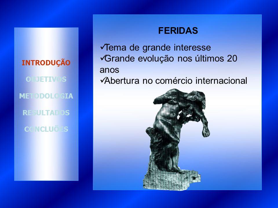 INTRODUÇÃO OBJETIVOS METODOLOGIA RESULTADOS CONCLUSÕES : MOTIVOS DE DESISTÊNCIA: Falta de tempo devido ao acúmulo de atividades no período do curso (64%).